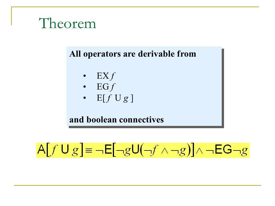Theorem All operators are derivable from EX f EG f E[ f U g ]
